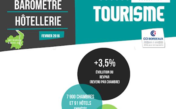 baromètre hôtellerie février 2016